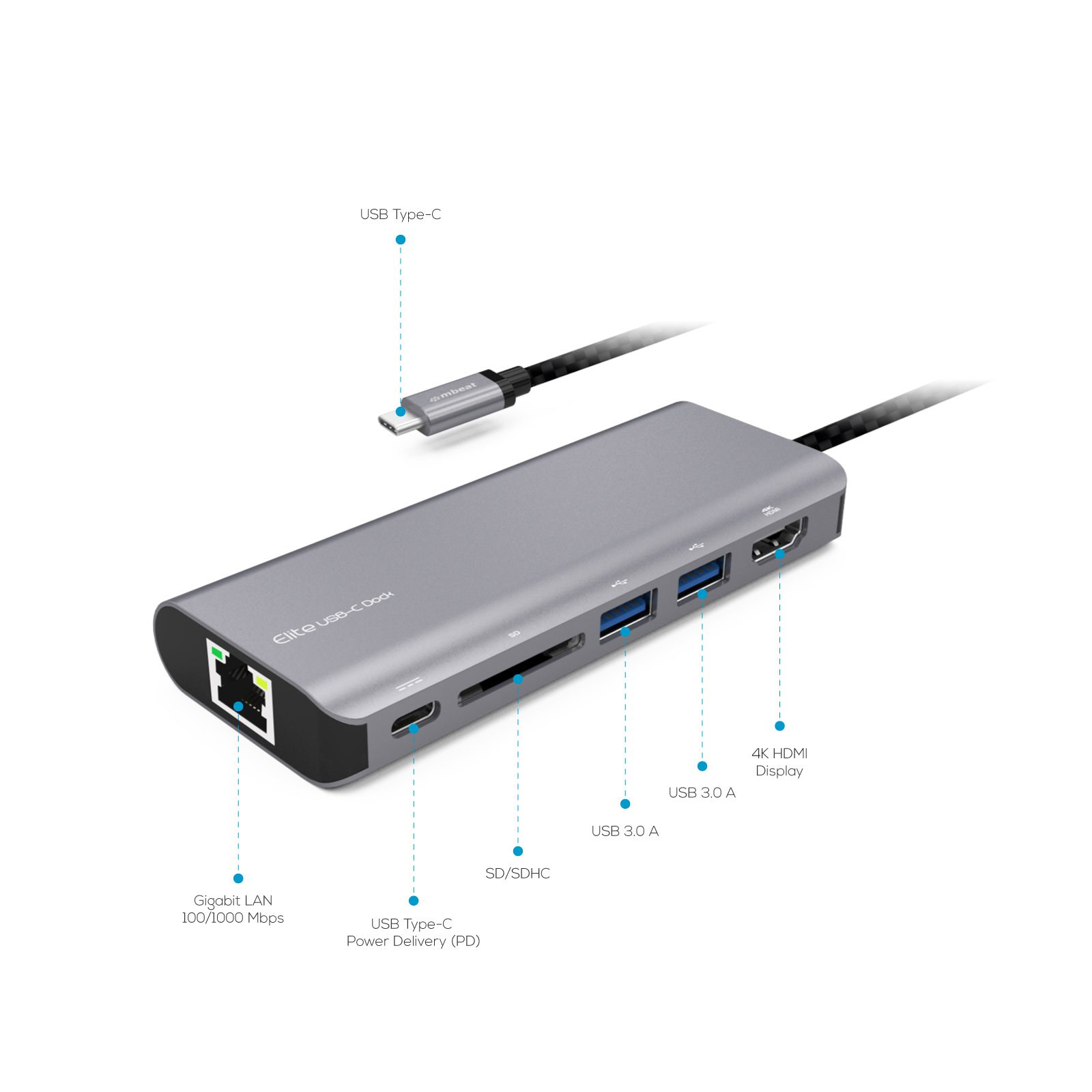 mbeat USB-C Hub (USB Type C) Docking Station, supports MacBook Pro, 60W power pass through, 4K HDMI, Ethernet(RJ45), 2 x USB 3.1 Type-A ports, USB-C port, SD memory Card Reader (Space Grey) by mbeat (Image #2)