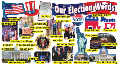 Election Word Wall Mini Bulletin Board (SC541748)