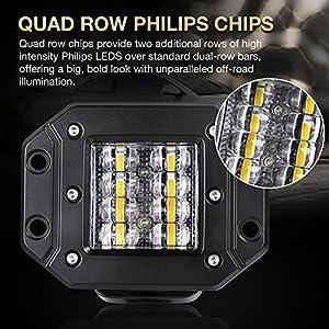 LED Work Light Flush Mount,Offroad Town 2 Pcs 12V 48W Flush Cube LED Work Light Bar for Truck Off-Road SUV Boat 4x4 Jeep Grill Mount