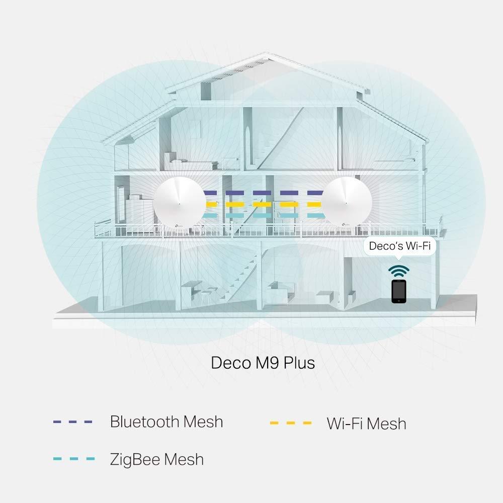 Supporta fino a 10 unit/à in una casa AC1200 Fast Ethernet Pacchetto da 1 TP-Link Deco E4 Wifi Mesh Unit/à aggiuntiva per una maggiore copertura