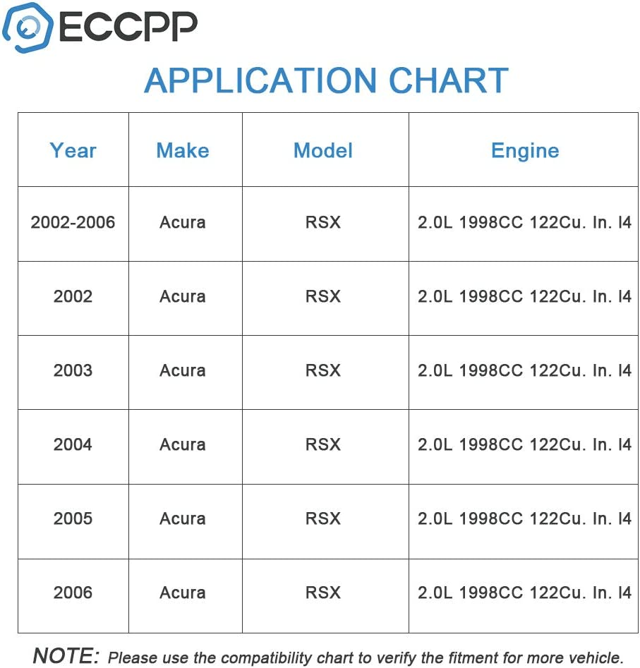 ECCPP Knock Detonation Sensor Compatible with 2002-2006 Acura RSX Type-S 2.0L 30530-PRB-A01
