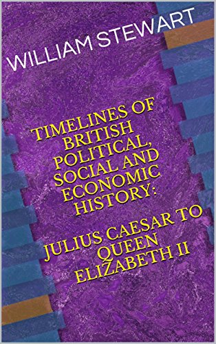 british history timeline - 8