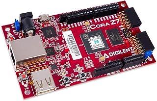 Cora Z7-10 Zynq-7000 Dual Core for ARM/FPGA SoC Development
