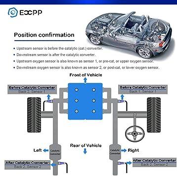 ECCPP Oxygen Sensor 250-24220 Compatible 2005-2010 Scion tC 2.4L 2002-2003 Toyota Solara 2.4L Downstream 050745-5211-1709431