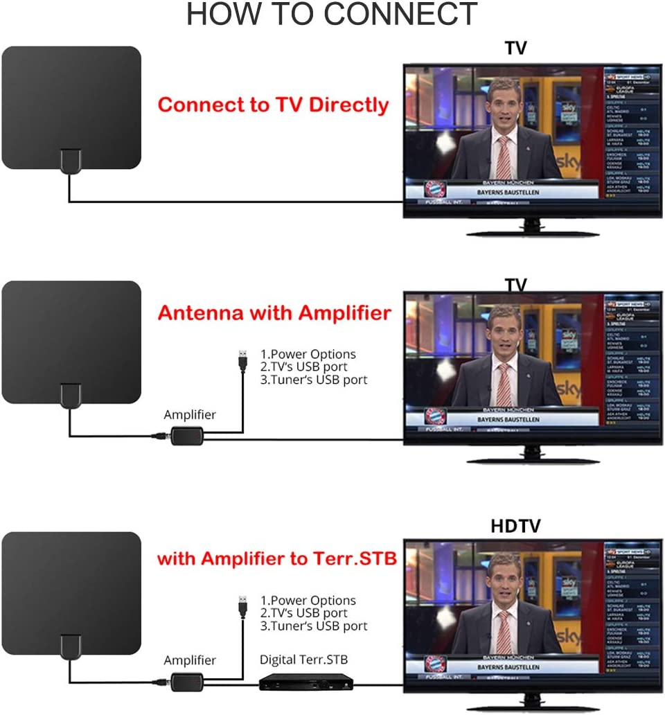 TV Aerial Indoor,TV Aerial 80 Miles Range Digital TV Aerial with Detachable Amplifier Signal Booster and 13 FT High Performance Coaxial Cable for Freeview VHF//UHF//FM 【2020 New Upgraded】
