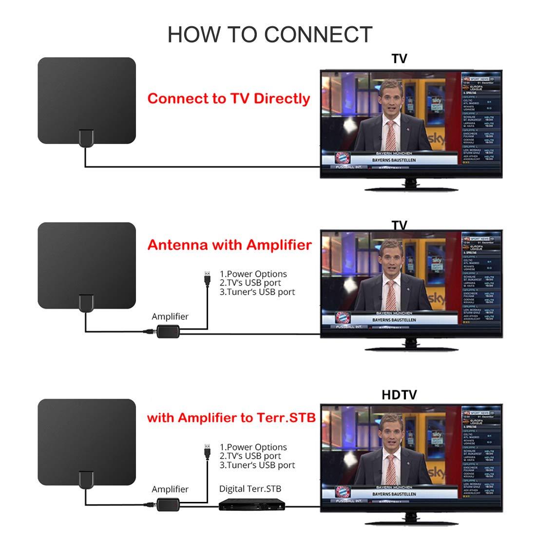 Antena TV Interior, Nueva versi/ón 2018 Negro Digital HDTV Antena Portatil para DVB-T TDT Antena Interior TDT 60 Millas con Amplificador de Se/ñal y Cable Coaxial de 13.2 FT