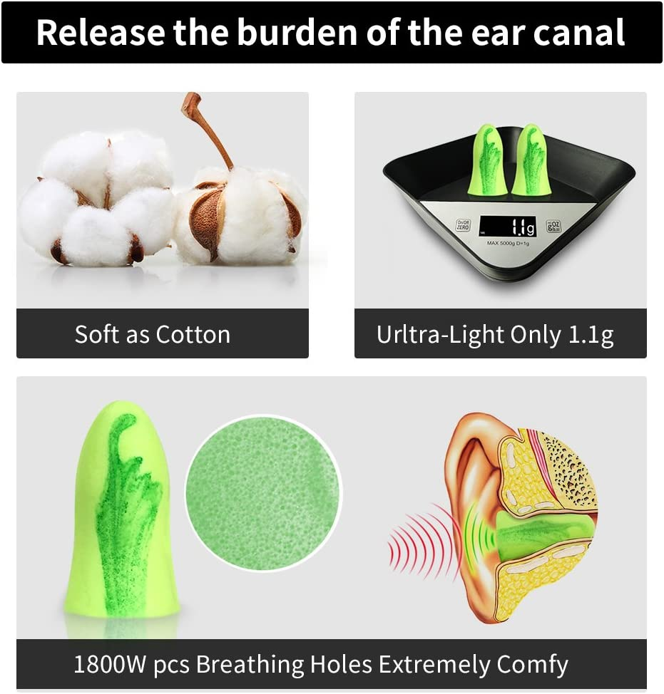 Ear Plugs AMAZKER Bell-Shaped 60 Pairs Ultra Soft Earplugs SNR-35dB Perfect for Sleeping Snoring Working Study Travel with Aluminum Carry Case No Cords Noise Reduction (AM-1006): Health & Personal Care