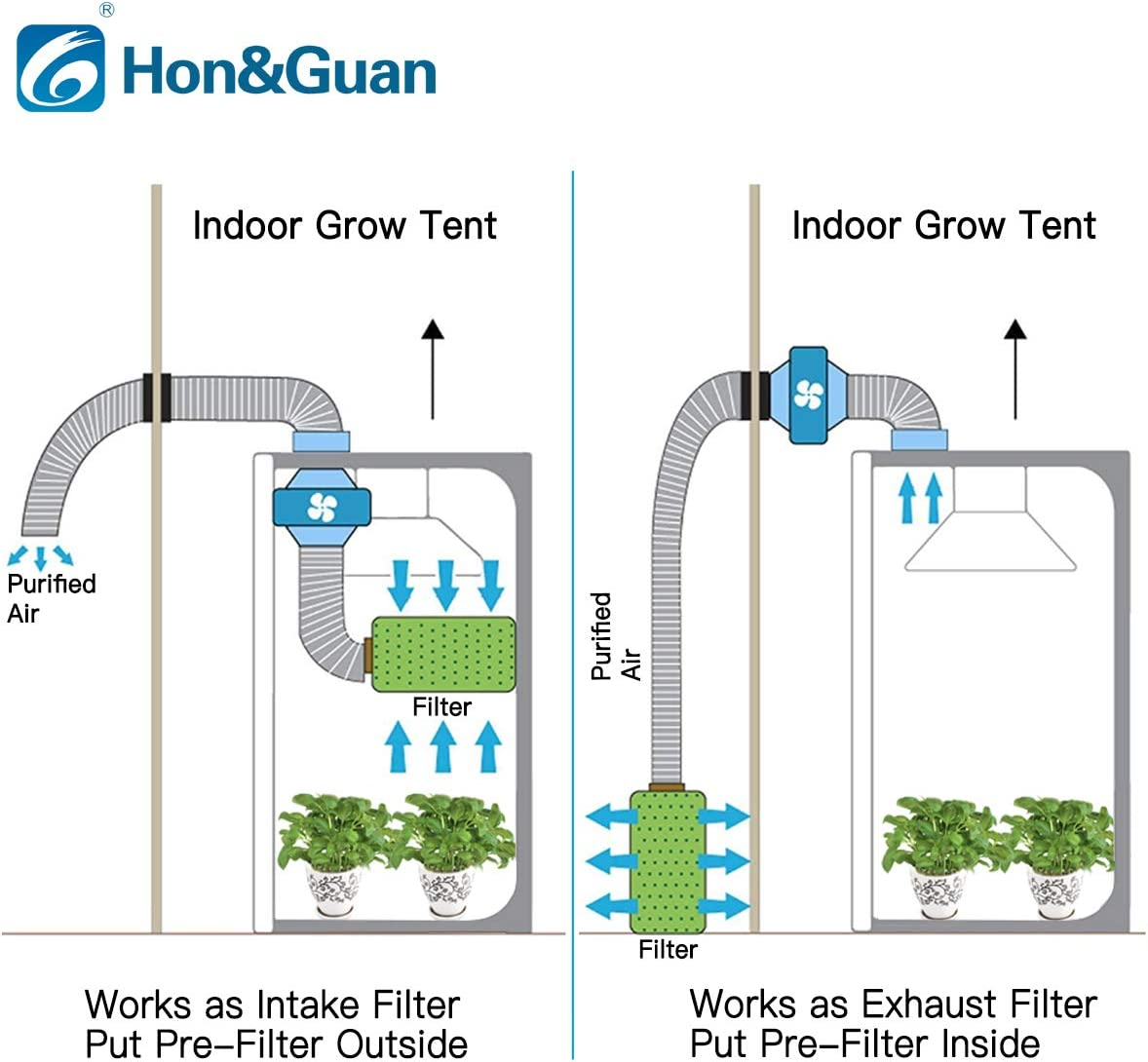 Hon/&Guan 6 inch Black Carbon Filter Odor Control for Hydroponics Indoor Plants Grow Tent Air Filters with Activated Charcoal Air Scrubber for Inline Fan Combo-Prefilter Included