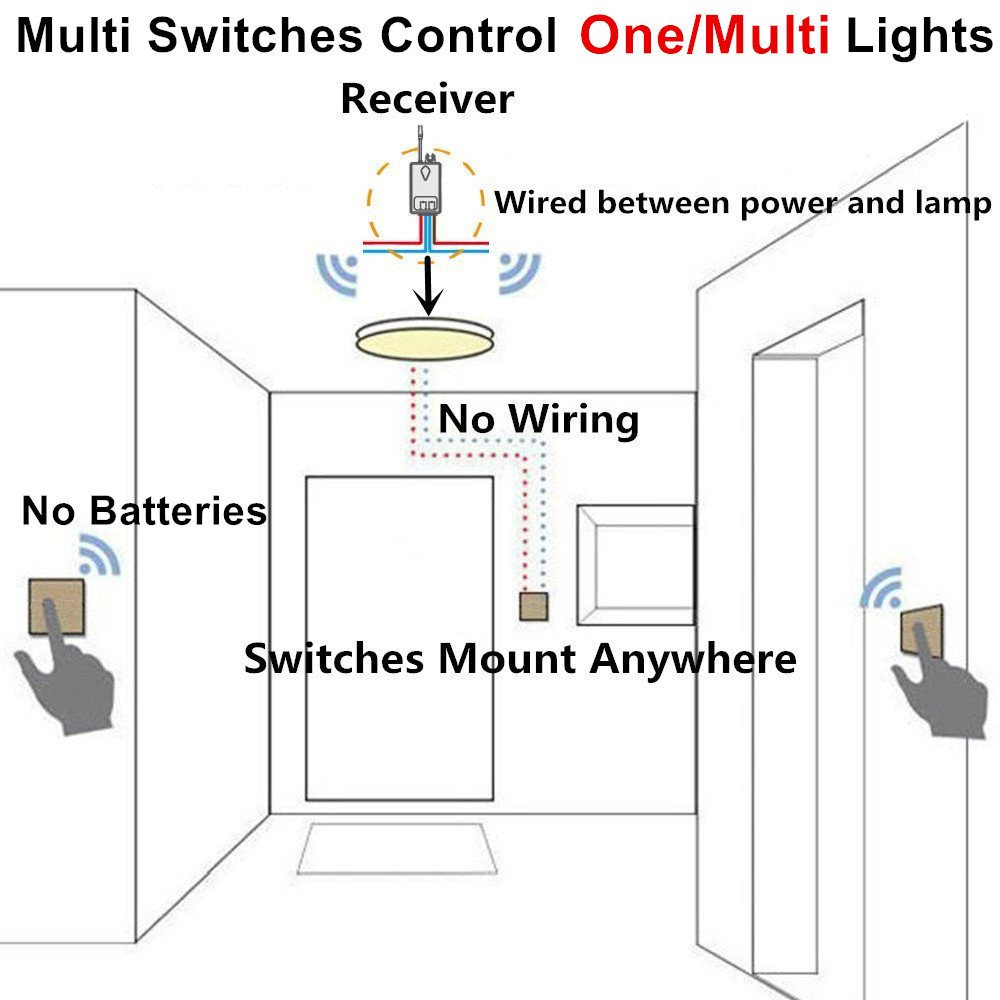 Wsdcam Wireless Light Switch And Receiver Kit Outdoor 1900 Ft Two Switches One Diagram View To Wire Indoors 229 Remote Control Ceiling Lamp Led Bulb Ip54 Waterproof