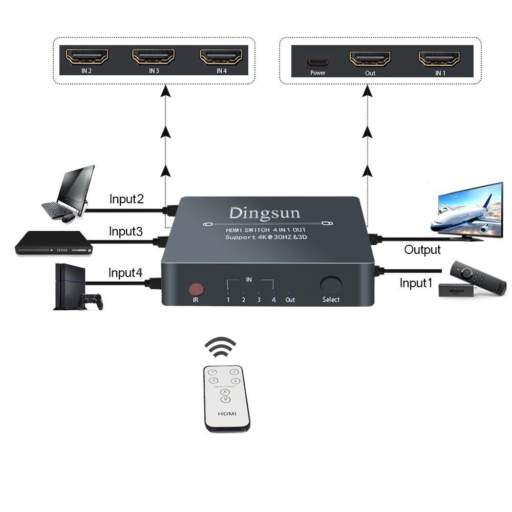 4 Port HDMI Switcher, 4 Port HDMI Switch with Remote Control and AC Power  Adapter, HDMI Switches Supports 4K, 1080P, 3D (4 in 1 Out HDMI Switch)