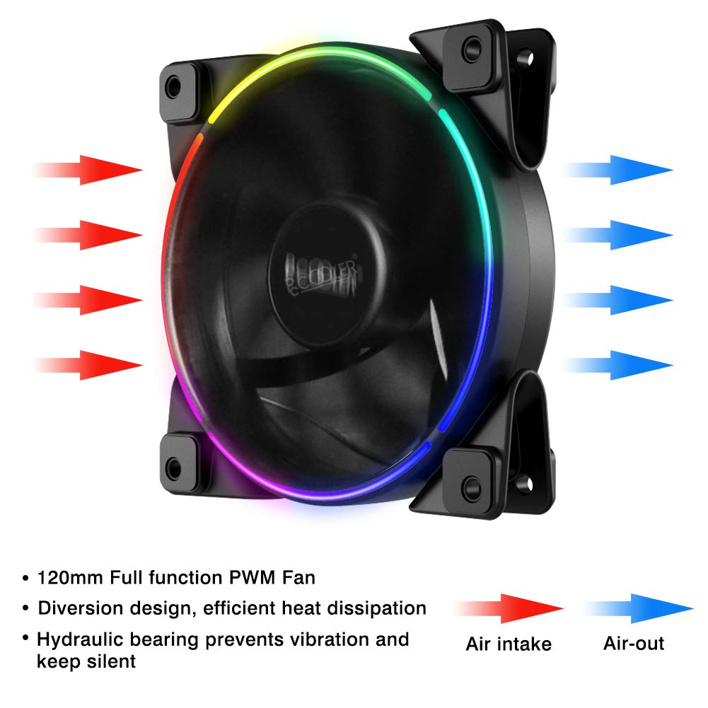 Pccooler 120mm Fan Moonlight Series, PC-3M120 RGB LED Computer Case Fan - PWM PC Cooling Fan - Dual Light Loop Quiet Fan/Multiple Light Modes with Controller for PC Cases, CPU Coolers (Multicolor) by PC Cooler (Image #2)