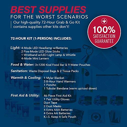 Buy earthquake kits for home