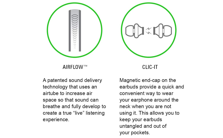 Aircom A6 Anti-Radiation Stereo Earphone - Revolutionary EMF Protection on