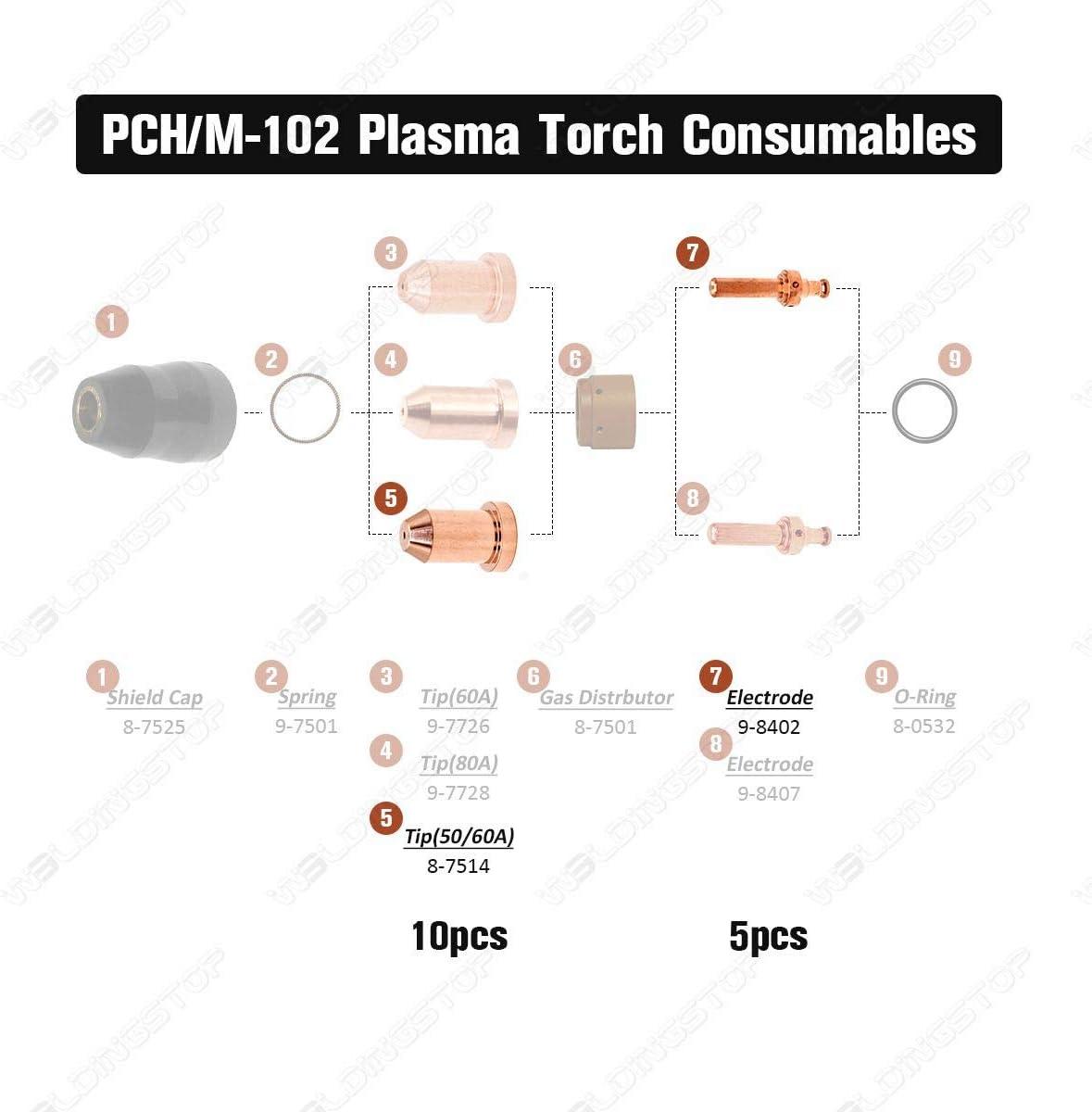 9-8402 8-7514 Plasma Electrode Tip Kit for Thermal Dynamics PCH//M-102 Torch 15pcs
