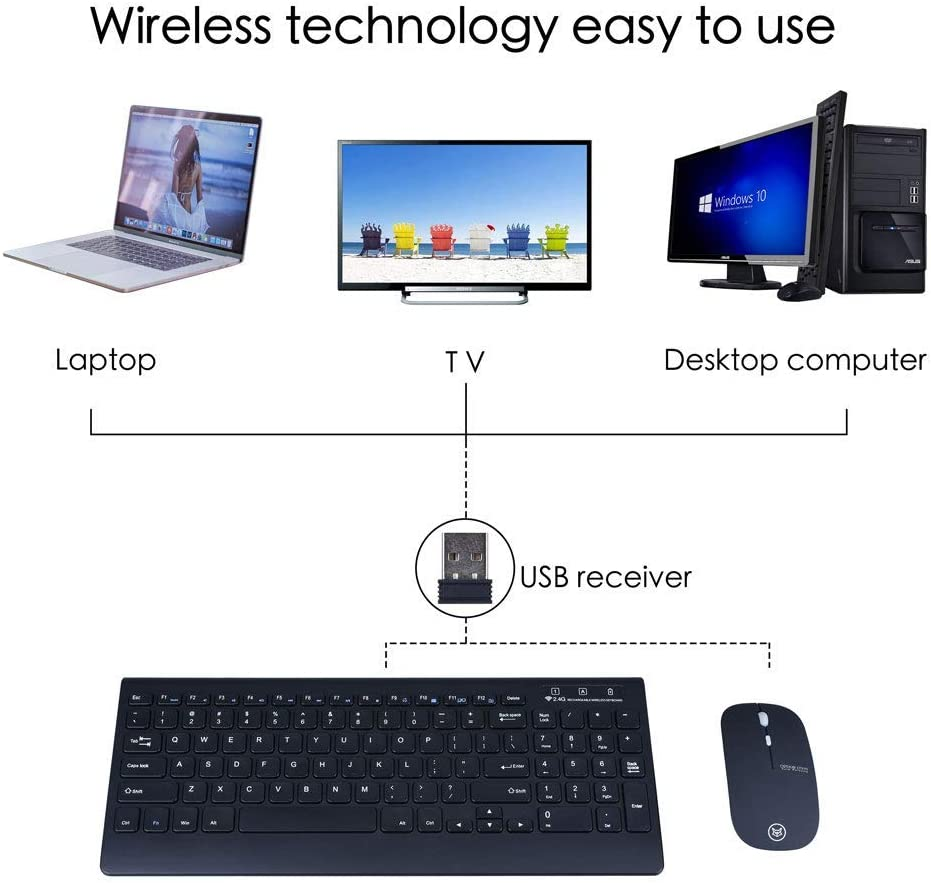 Disc Optical Mouse Combination Rechargeable Compact Key 2.4Ghz USB Receiver for Windows//Laptop//PC Desktop WZHESS Wireless Keyboard and Mouse Black