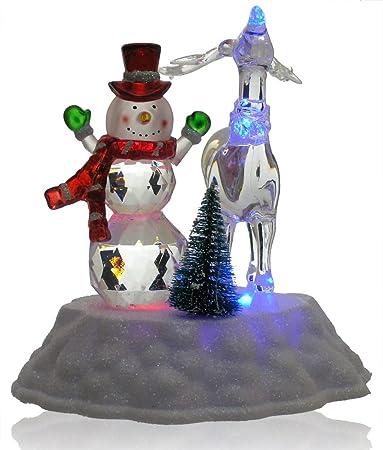 Image Unavailable - Amazon.com : BANBERRY DESIGNS Snowman Christmas Decoration - LED