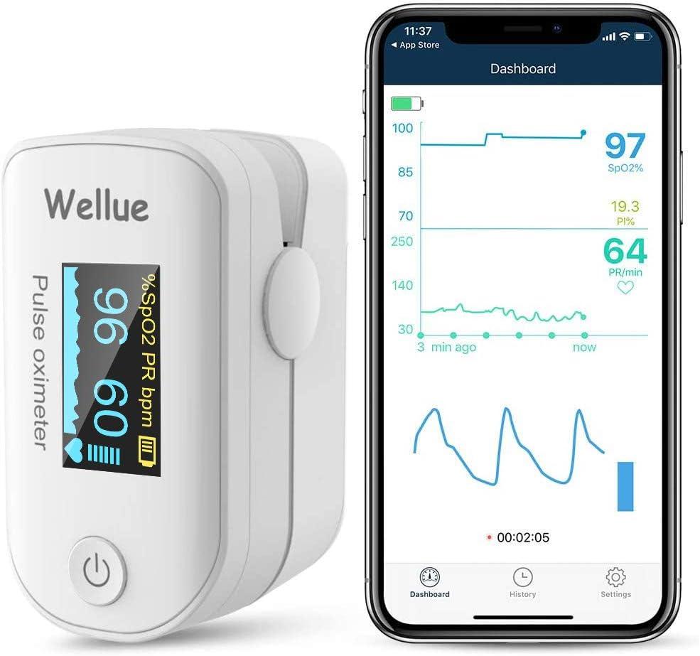 Wellue Pulse Oximeter
