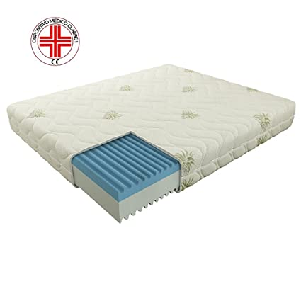 Materassi In Memory.Deluxe Memory Foam Mattress 21 Cm High With Removable And