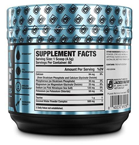 Buy electrolytes for athletes