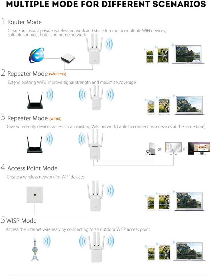 NFSK Amplificador Señal WiFi, 300Mbps/2.4 GHz Repetidores WiFi Amplificador Extensor de WiFi con Largo Alcance Modo Punto de ...