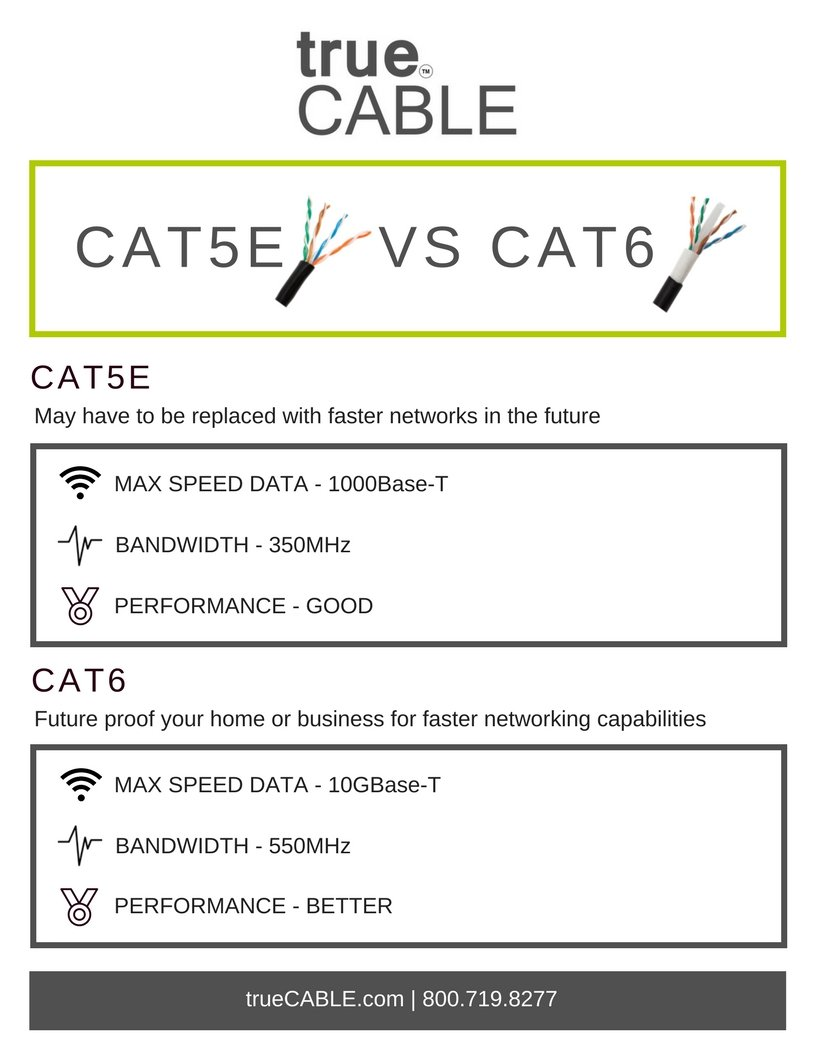 Cat5e Outdoor, Shielded - FTP, 1000ft, Waterproof Direct Burial Rated CMX, Solid Bare Copper Bulk Ethernet Cable, 350MHz, ETL Listed, Black, trueCABLE by trueCABLE (Image #7)