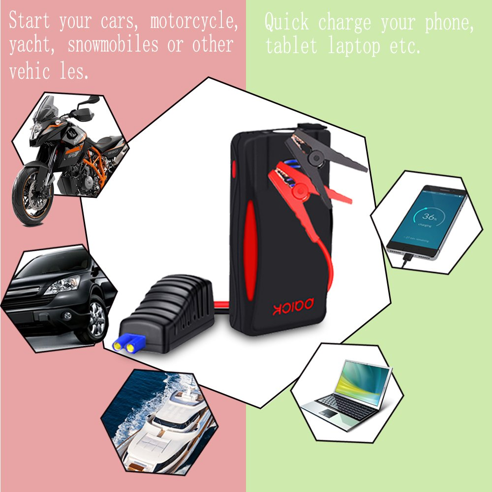 Car Jump Starter 600A Peak 13800mAh 12V Paick (up to 6.0L Gas, 5.2L Diesel Engine) with Smart Jumper Clamp, Portable Vehicles Auto Battery Booster