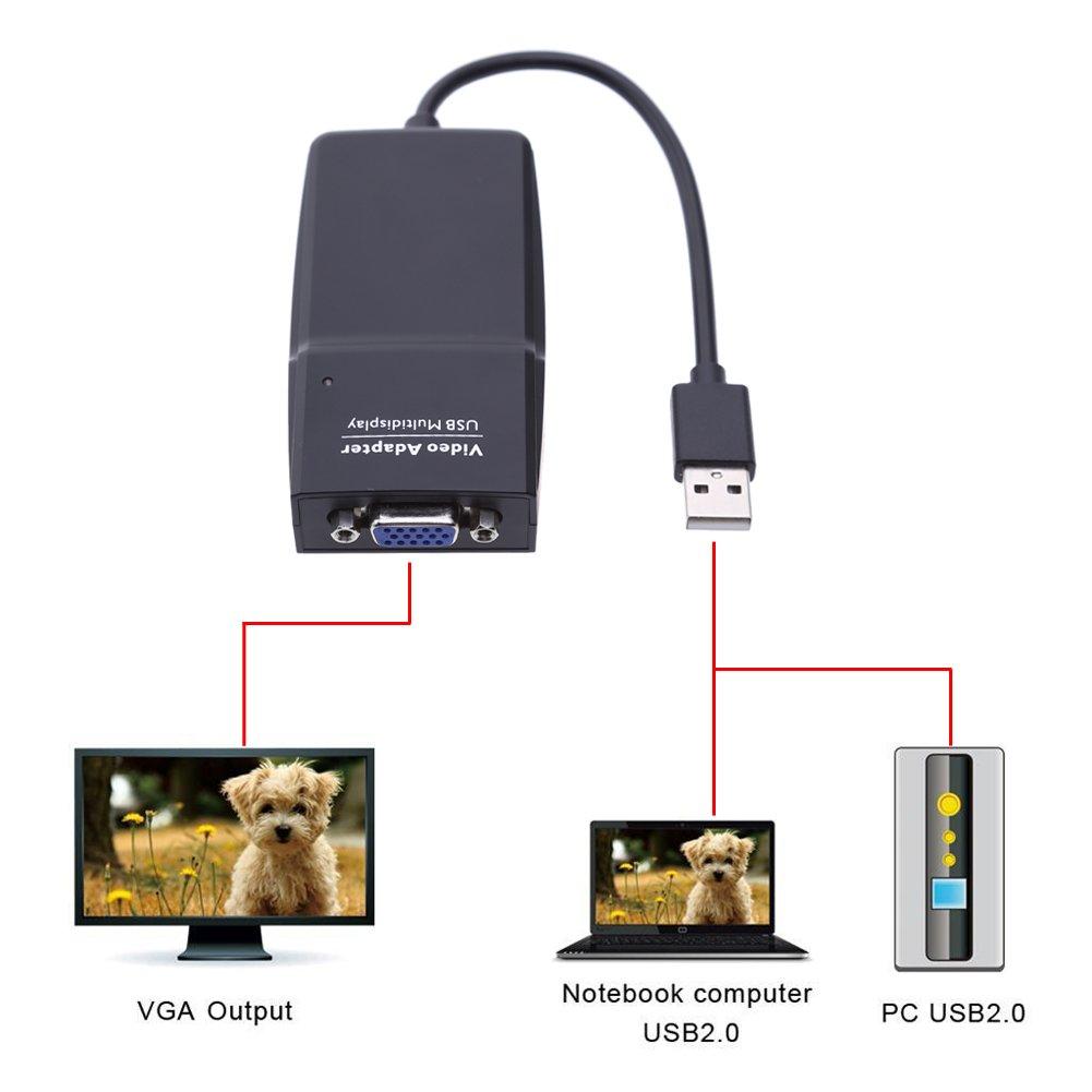 YouN Adaptador USB a VGA - Tarjeta gráfica externa USB de ...