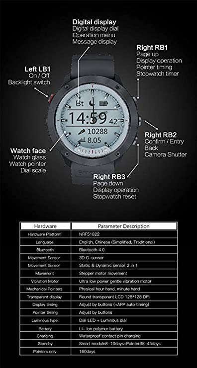 M5 Pantalla Transparente Inteligente pulsómetro SmartWatch ...