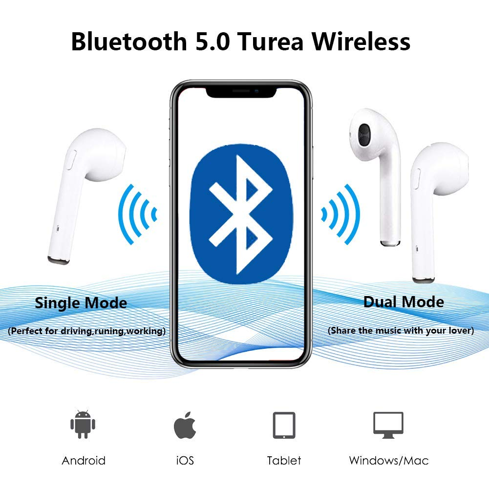 Auriculares Bluetooth Auriculares Inal/ámbricos 5.0 Auriculares Bluetooth In-Ear Auricular Est/éreo inal/ámbrico In-Ear Manos Libres para Apple Airpods Android//iPhone