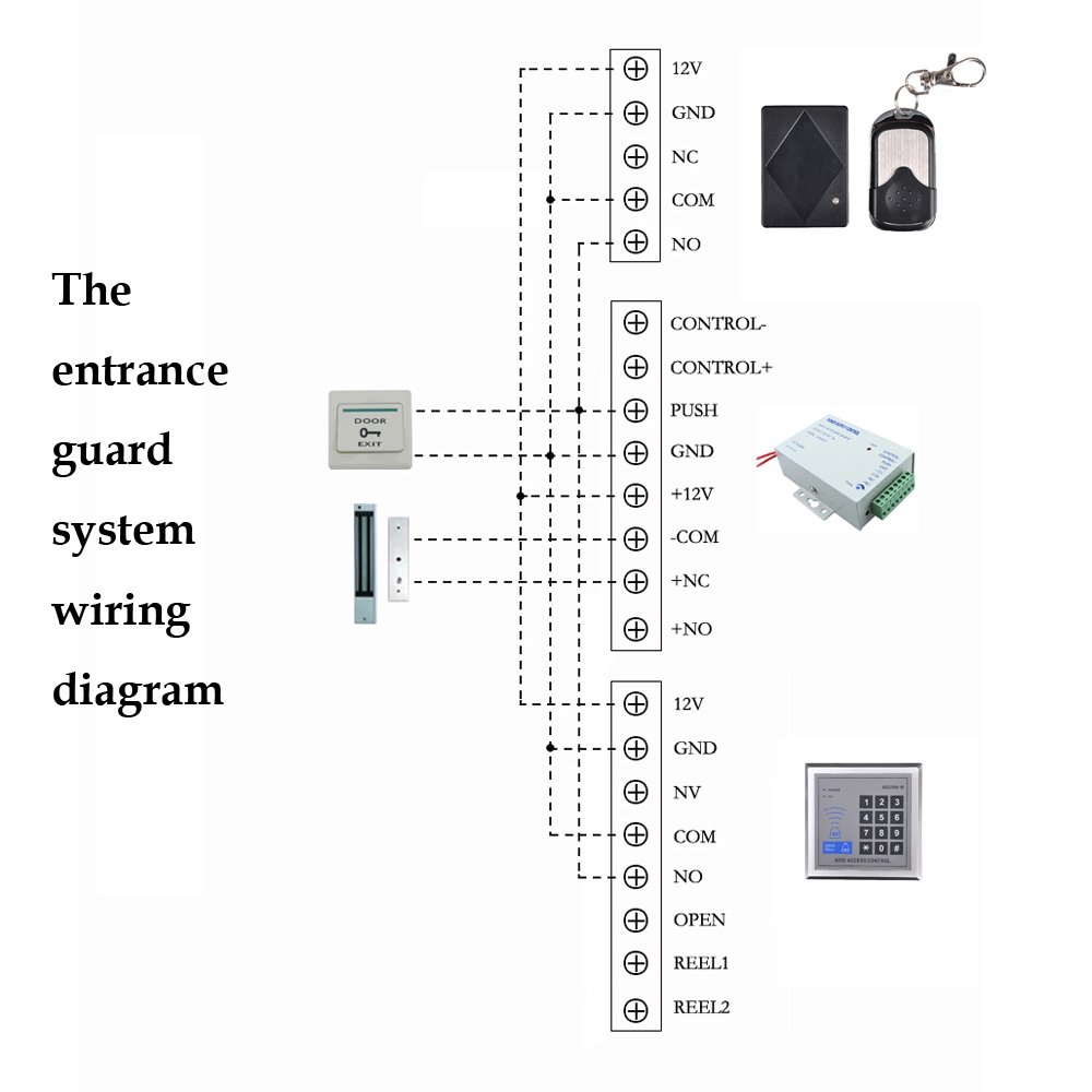 For Diagram Door Wiring Opener Pv 612 Trusted Diagrams Chamberlain Garage Genie Pro 88 Simple Electronic Circuits U2022 Rh Wiringdiagramone Today