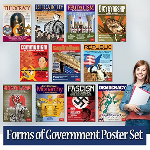 Forms of Government & Economic Ideologies Posters ~ Set of 11 by Teacher's Discovery