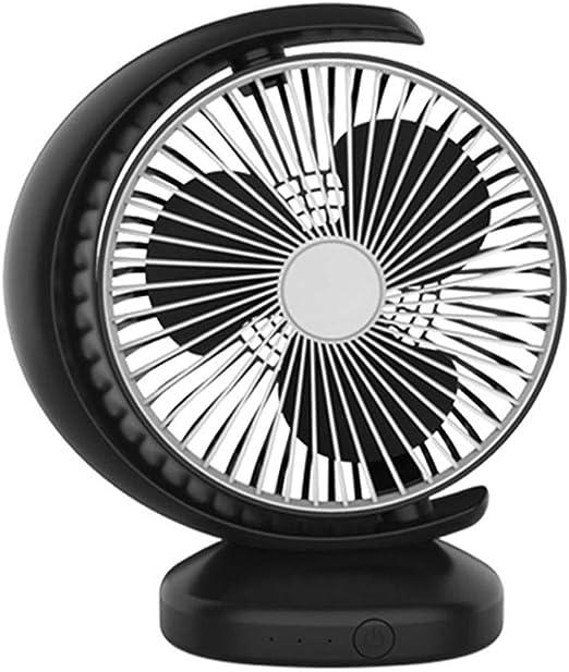 AITOCO Ventilador de circulación de Aire Ventilador de circulación ...