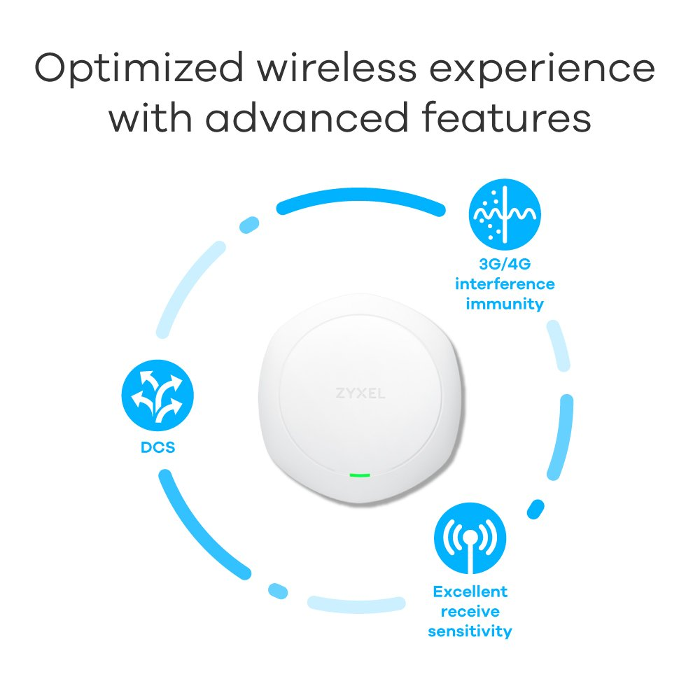 Zyxel Wireless Access Point AC Wave 2 High Density Standalone or Controller managed NWA5123-ACHD