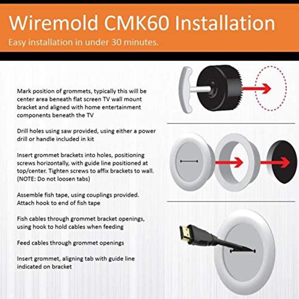 CMK60 Wiremold Wall Grommet Kit Box of 3 NEW
