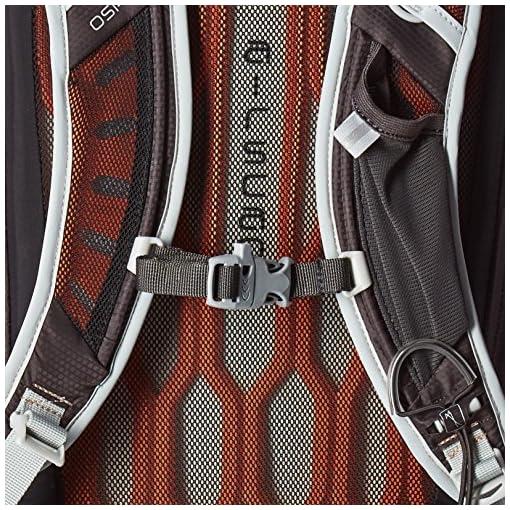 Osprey Packs Osprey Talon 22 Backpack