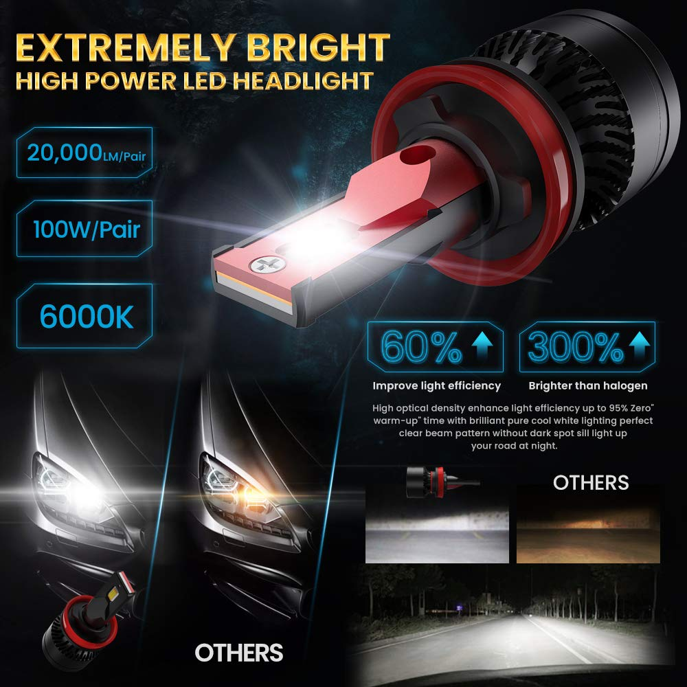 H11 LED Headlight Bulb CAR ROVER 100W High Power 20,000LM Extremely Bright 6000K CSP Chips H8 H9 Conversion Kit Adjustable Beam