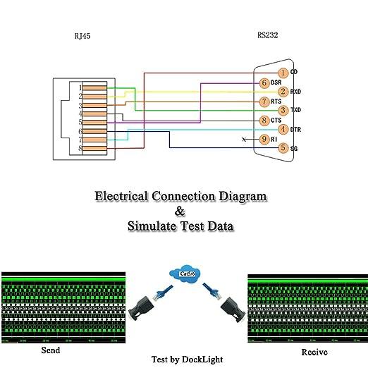 Phenomenal Rj45 To Rs232 Adapter Cooso Db9 9 Pin Serial Port Male To Rj45 Wiring Digital Resources Attrlexorcompassionincorg