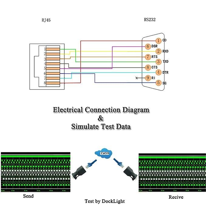 Serial To Rj45 Wiring Diagram - Wiring Schematics on