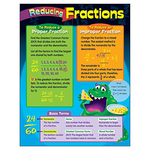Trend Enterprises Inc. Reducing Fractions Learning Chart, 17