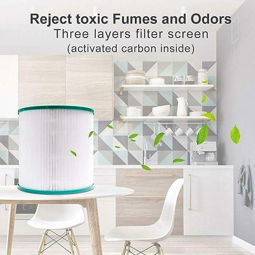 Filtro de repuesto para limpiador, color blanco fresco, fácil de ...