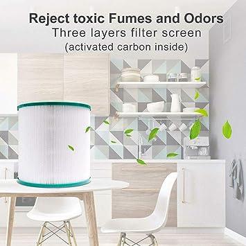 Filtro de repuesto para limpiador, color blanco fresco, fácil de instalar, no tejido, doble capa, purificador de aire, accesorios de protección para el hogar para ...