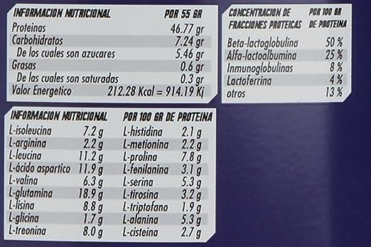 Revtech Aislado de Proteína, Sabor a Vainilla Canela - 1814 ...