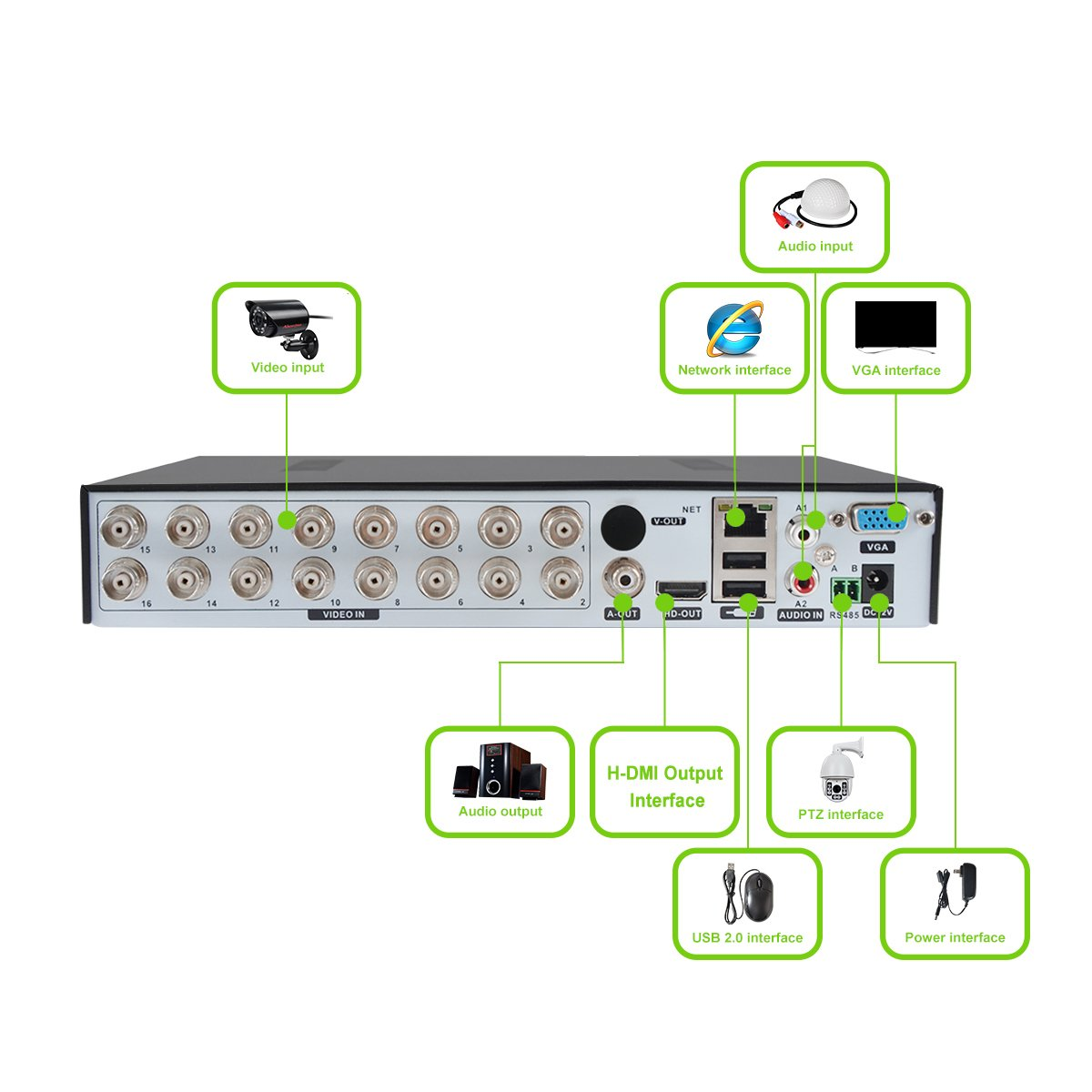 16 Channels DVR Recorder Hybrid DVR H.264 CCTV Security Camera System Digital Video Recorder(No hard drive included) by Abowone (Image #4)