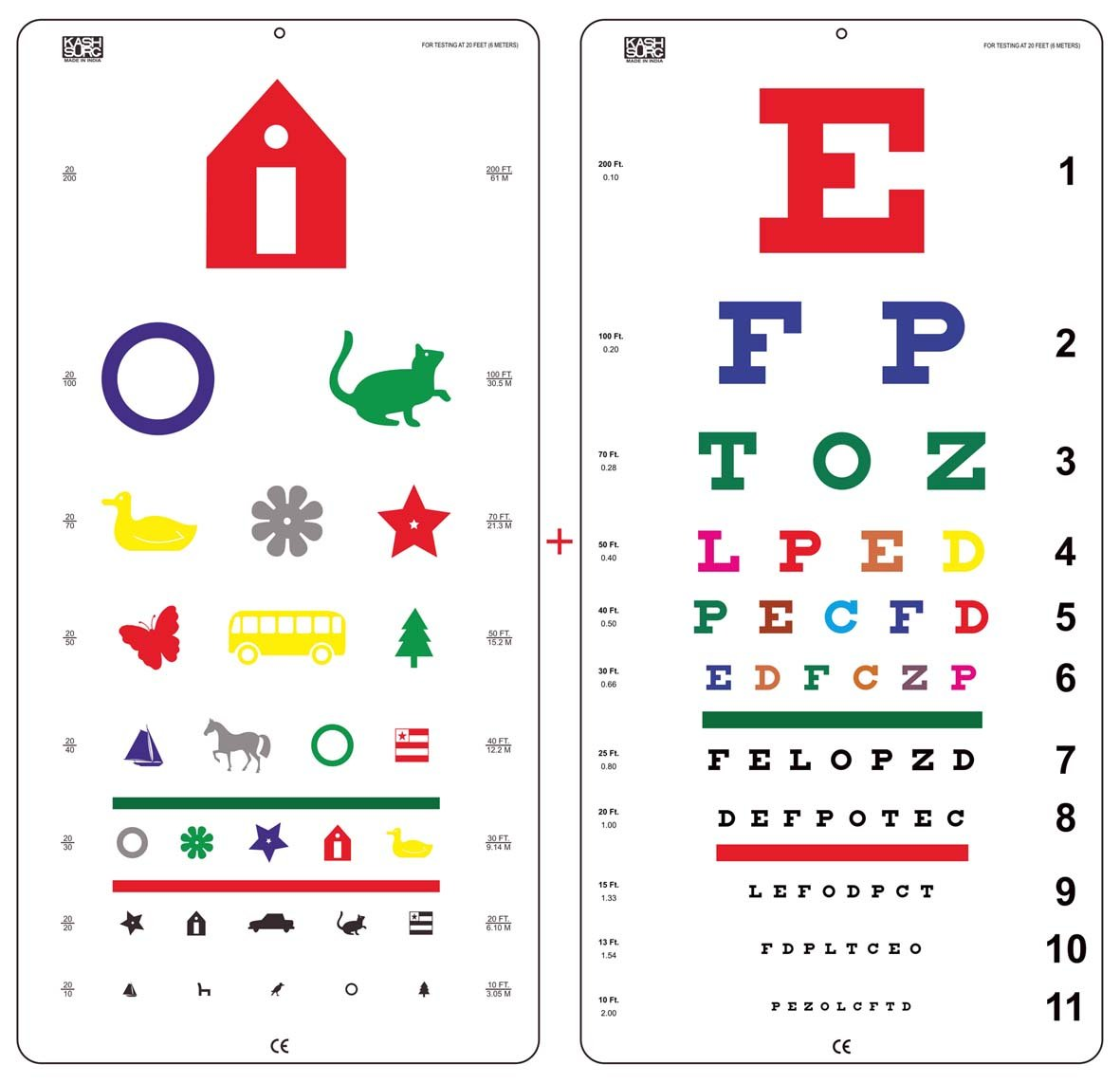 Snellen COLOR Eye Chart and Pediatric Color Vision Eye Chart Size 22 x 11 Inch Combo