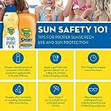 Banana Boat Sunscreen Protective Dry Oil Broad