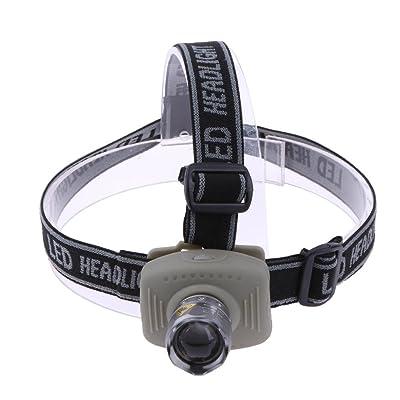 Broadroot 320LM LED télescopique frontal lampe frontale extérieure Phare Pêche lampe de poche