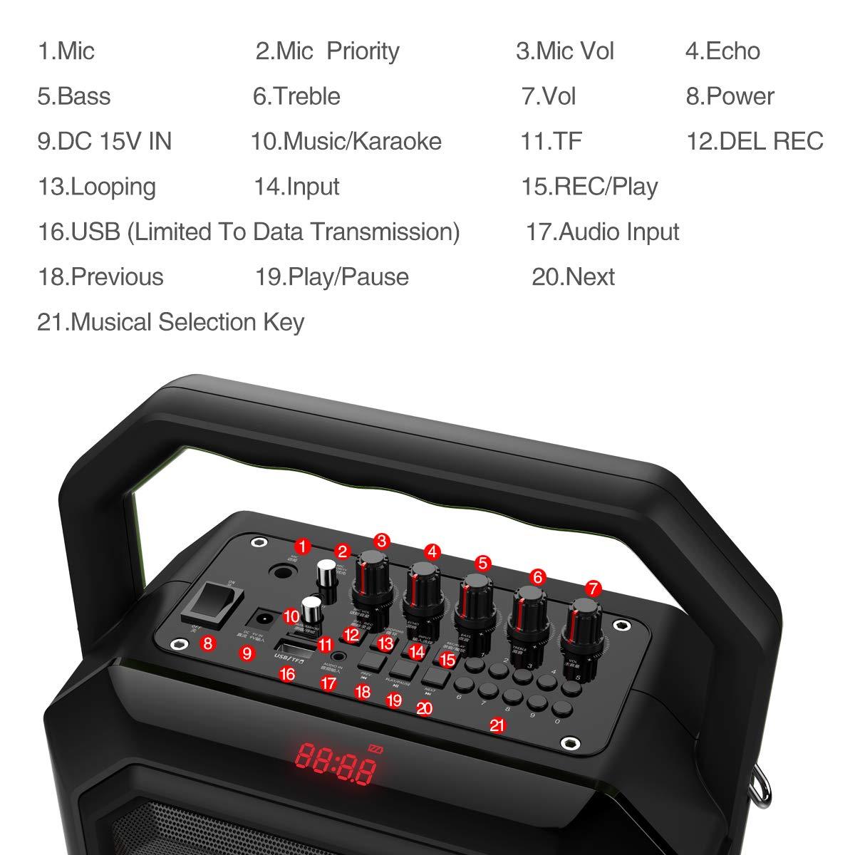 Presenter Wireless Voice Amplifier with Headset Mic 18W Voice Loudspeaker Portable Bluetooth Speaker Waterproof IPX5 Power Bank for Outdoor Activities Teachers Salesman etc Shower