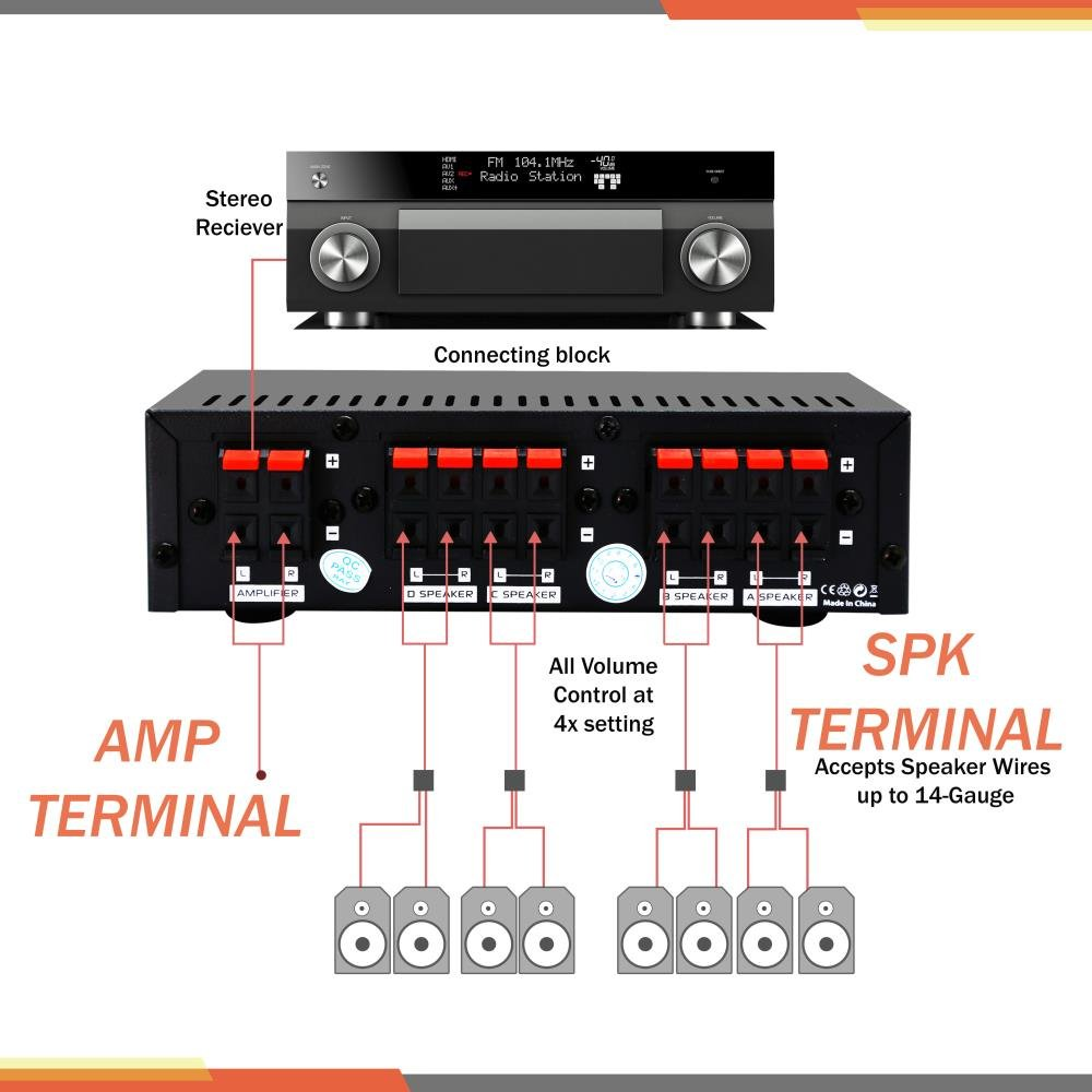 Premium New And Improved 4 Zone Channel Speaker Switch Audio Xlr Wiring Multiple Speakers Selector Box Hub Distribution For Multi High Powered Stereo Amplifier