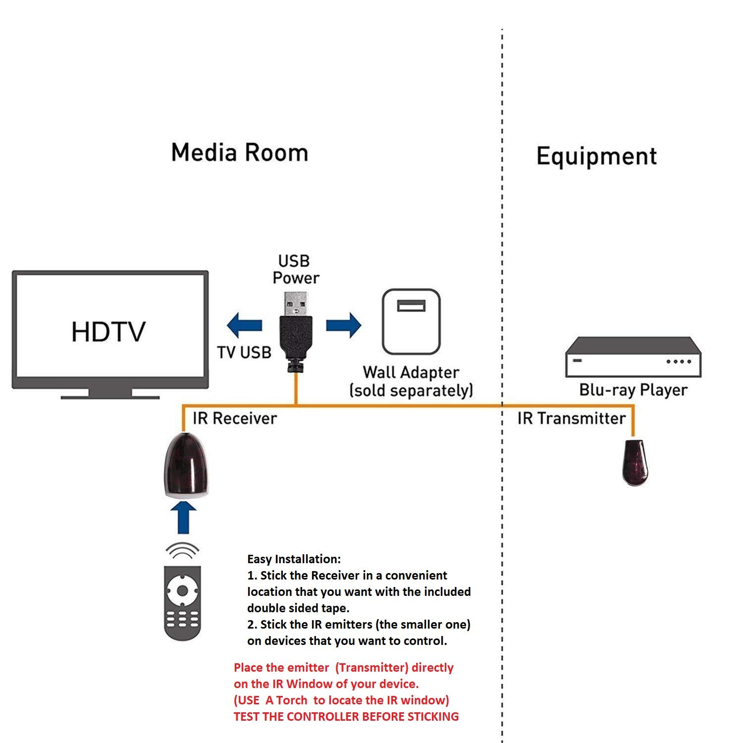 Buy Dazzelon Compact Ir Hidden Infrared Remote Extender Receiver Small Tv Transmitter Diagram Emitter Repeater System Kit Online At Low Prices In India