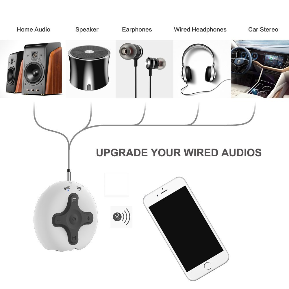 ABRAMTEK Bluetooth Receiver V4.2 Portable Wireless Audio Adapter Enhancer Headphone Amplifier Hands-Free Calling 3.5mm Stereo Jack Home Car Audio System by ABRAMTEK (Image #3)